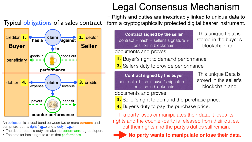 legal consensus mechanism